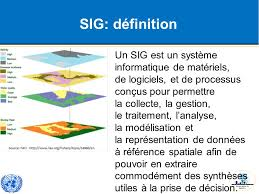 sig-definition